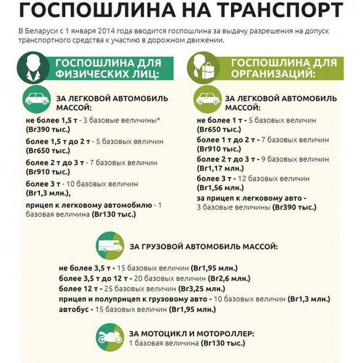 Ставки транспортного налога в беларуси в 2015 году как реально заработать в интернете на киви кошельке