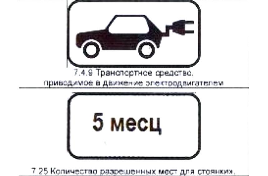 Новые дорожные знаки в Беларуси с 2019 года