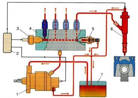 Схема компонентов системы «