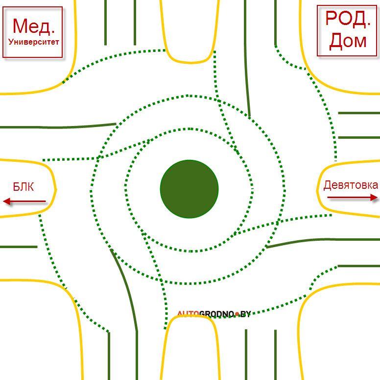 Схема дорожной разметки кольца